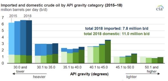 Oil: Brent-WTI spread continues to narrow | MarketScreener